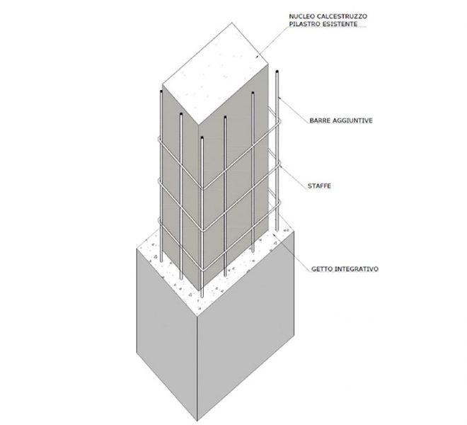 prospetto-3-d-incamiciatura-pilastri-in-cemento-armato - Fase progettazione intervento antisismico